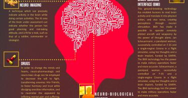 Neuro Weaponry, Advance Weapons, Brain, Neuro,