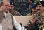Strategic Challenges, China, Pakistan