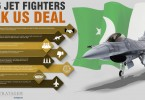 US Deal, Pakistan, USA, F16, Defence, India